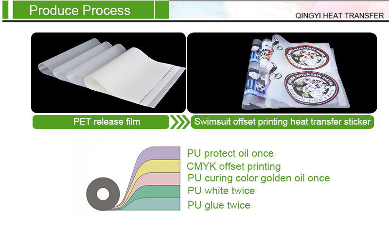 Heat Transfer Sticker Process