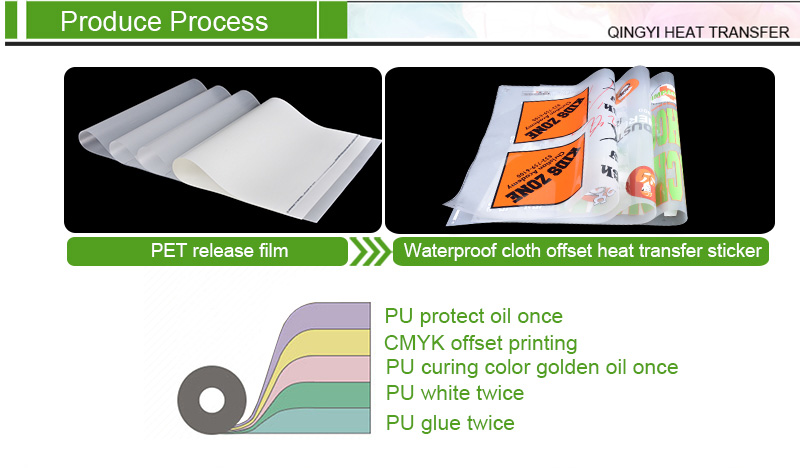 Process Heat Transfers